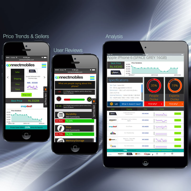 UI Design & Responsive Website Project to Display Specifications of Mobile Phones